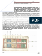 317332424-Manual-Nepohualtzintzin-Completo.doc
