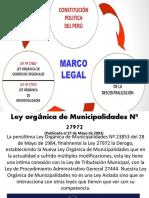 362390294-Ley-Organica-de-Municipalidades-Nª-27972-Ppt-16-Setiembre-2017-2-1.ppt