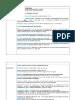 Estructura de Las Obligacione1