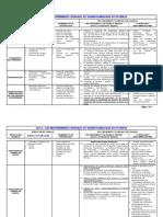 AST G-025 Mantenimiento integral de transformadores de potencia.doc