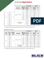 Tabelas de Corte Hypertherm
