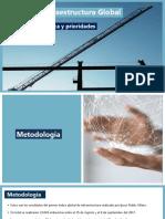 Ipsos Primer índice de Infraestructura Global Satisfacción Pública y prioridades