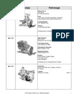 Foerderpumpen_Dieselmotoren