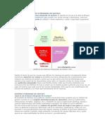 Auditoría de Sistemas Integrados de Gestion