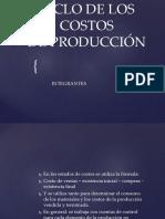 Ciclo de Los Costos De produccion
