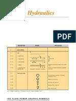 Hydraulics Symbols