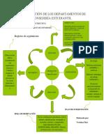 MANUAL DE PROCESOS APOYO DECEs.docx