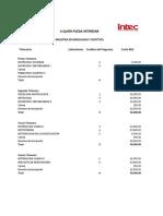 Presupuesto Maestria MOD