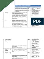 Ficha Evaluación Proyecto Innovación