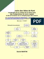 Vocabulaire Kant