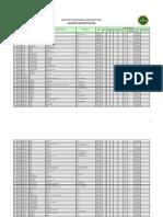 Comunidades Campesinas Junin-Reconocidas.pdf