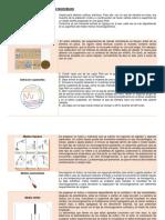 Métodos de Aislamiento Microbiano