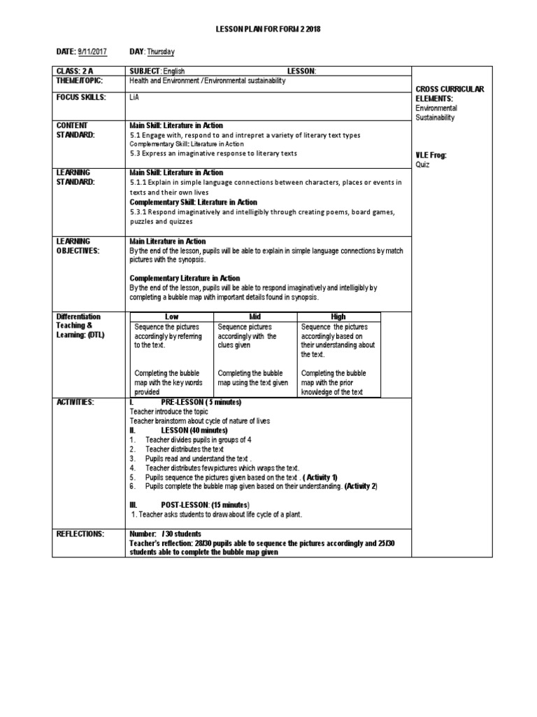 Cefr Alligned Lesson Plan Template For Form 2 Ppdpp Lesson Plan Educational Psychology