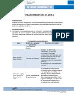 316781475-Liderazgos-actitudes-y-aptitudes.docx
