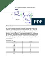 Informe Lab. de Maquinas OBJ 20 Y 21.docx
