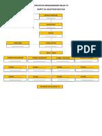 Struktur Organigram Kelas 7c
