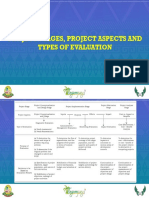 Project Evaluation - Monitoring