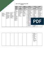 Matrik Gender Analysis Pathway Kosongan 2018