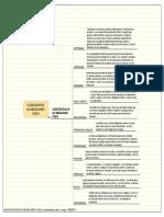 CLASIFICACIÓN DE LAS OBLIGACIONES CIVILES  caracteristicas cuadro 1.pdf