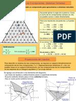 Diagramas_Ternarios