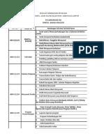 Senarai Klasifikasi Fail