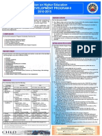 CHED FDP Phase 2 Brochure With Forms Dhei and Cmo