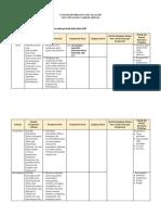Analisis Keterkaitan SKL Aqidah Kelas VIII m.2