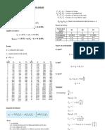 formulario - fundaciones