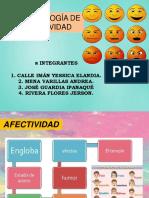 Psicopatologia de La Afectividad Diapo[1]