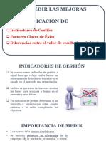 INDICADORES (29.08.2016)