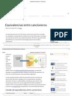 Equivalencias Entre Cancioneros - Tecno Ayuda TJ