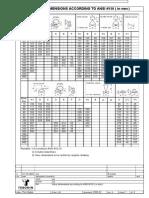 Valve Dim. Acc ANSI b16.10