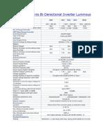Spesifikasi Teknis Bi