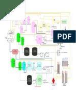 Sru Flow Diagram