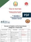 Dr.Darez AhamedVision for Tamil Nadu