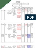 Descriptiva Psicologia Clinica
