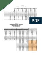PFG Credit Card Design Solution-Part 2 Gaurav Chaturvedi