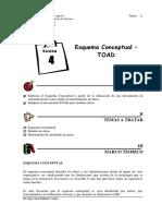 GP LAB BD 04 Esquema Conceptual TOAD