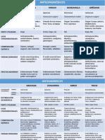 Antiespasmódicos, Antidiarreicos y Antidiureticos