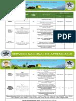 Cronograma Actividades Agricultura Ecologica
