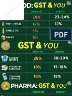 GST and YOU.pdf