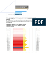 Analisis Por Preguntas Prueba Superate Matemáticas Grado 7.2017