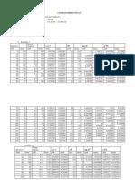 Lembar Perhitungan Fluidisasi Putpus