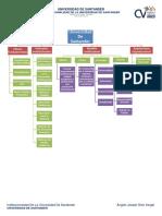 Mapa Mental UDES Actividad3.1