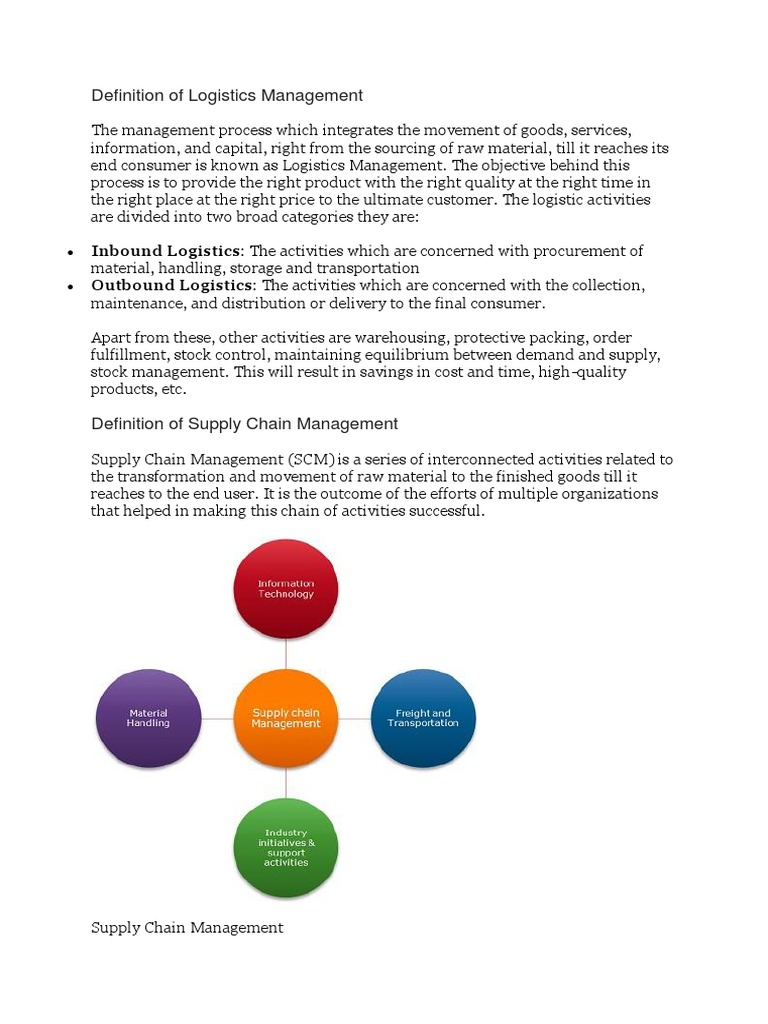definition of logistics management.docx   supply chain management