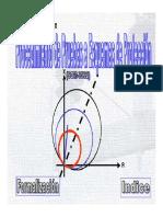 Proced Esquema Protecciones SOM3532.pdf