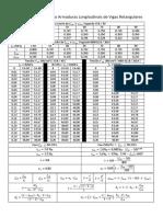 Roteiro Para Dimensionamento de Vigas Retangulares e Em SEO T