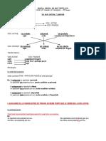 voix passive.pdf