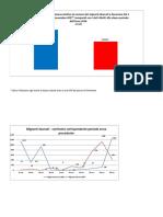 Cruscotto Statistico Giornaliero 6-11-2017