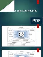 MAPA DE EMPATIA PRESENTACION (2).pptx